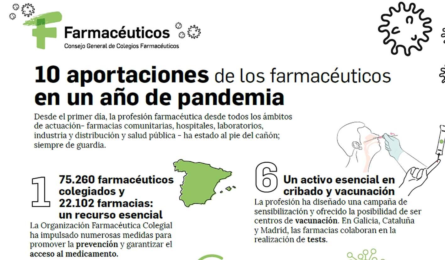 Farmacéuticos de CLM hacen balance
